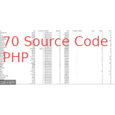 70 Source Code PHP